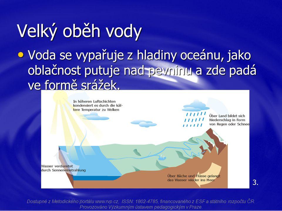 Velký oběh vody Voda se vypařuje z hladiny oceánu, jako oblačnost putuje nad pevninu a zde padá ve formě srážek. Voda se vypařuje z hladiny oceánu, ja