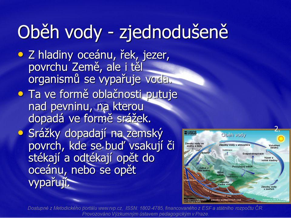 Opakování - video http://www.youtube.com/watch?v=4Cb3S IMRCIE&feature=related http://www.youtube.com/watch?v=4Cb3S IMRCIE&feature=related http://www.youtube.com/watch?v=4Cb3S IMRCIE&feature=related http://www.youtube.com/watch?v=4Cb3S IMRCIE&feature=related Dostupné z Metodického portálu www.rvp.cz, ISSN: 1802-4785, financovaného z ESF a státního rozpočtu ČR.