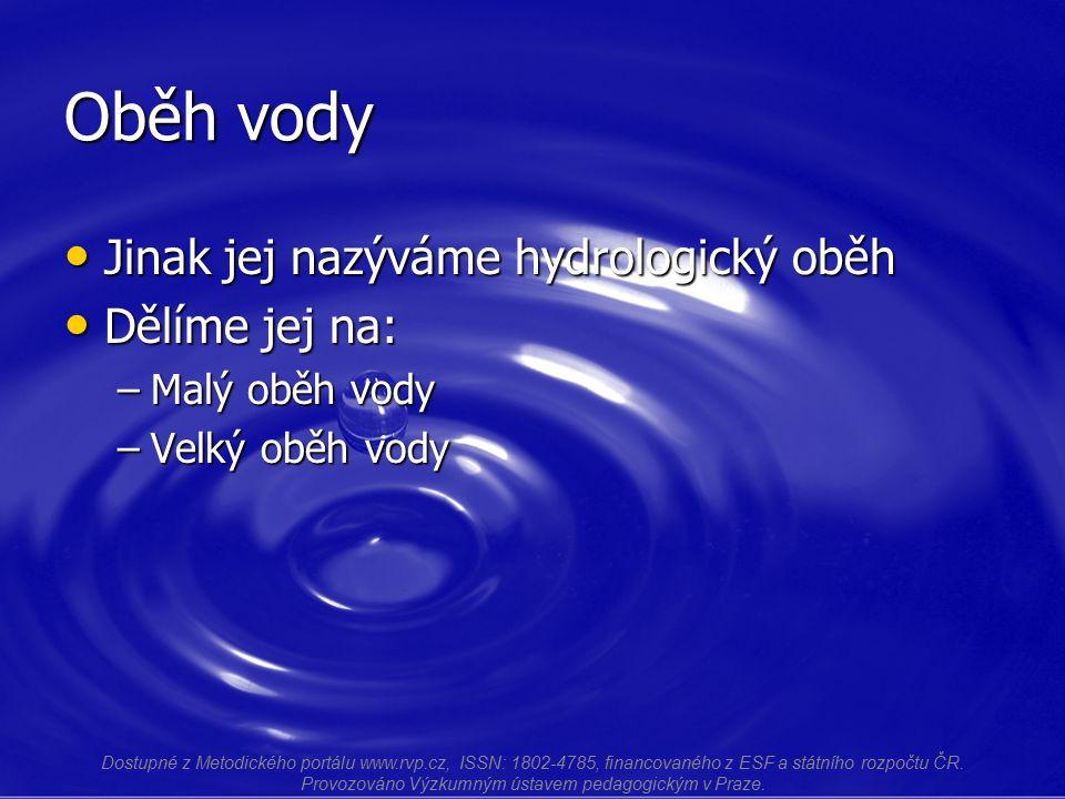 Oběh vody Jinak jej nazýváme hydrologický oběh Jinak jej nazýváme hydrologický oběh Dělíme jej na: Dělíme jej na: –Malý oběh vody –Velký oběh vody Dos