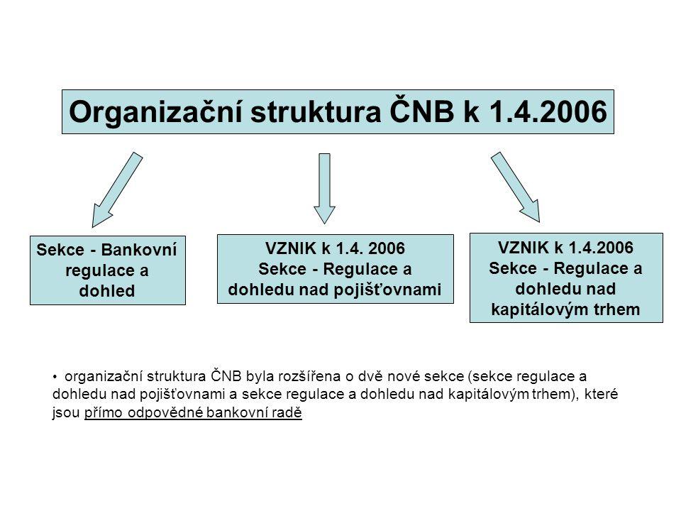 Organizační struktura ČNB k 1.4.2006 VZNIK k 1.4. 2006 Sekce - Regulace a dohledu nad pojišťovnami Sekce - Bankovní regulace a dohled VZNIK k 1.4.2006