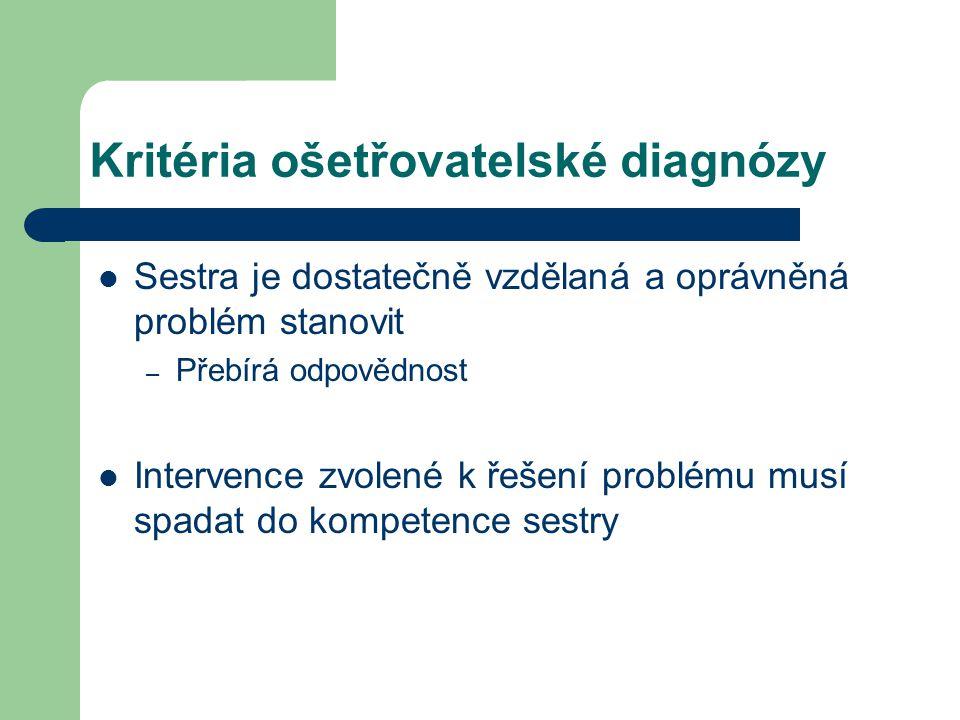 Kritéria ošetřovatelské diagnózy Sestra je dostatečně vzdělaná a oprávněná problém stanovit – Přebírá odpovědnost Intervence zvolené k řešení problému musí spadat do kompetence sestry