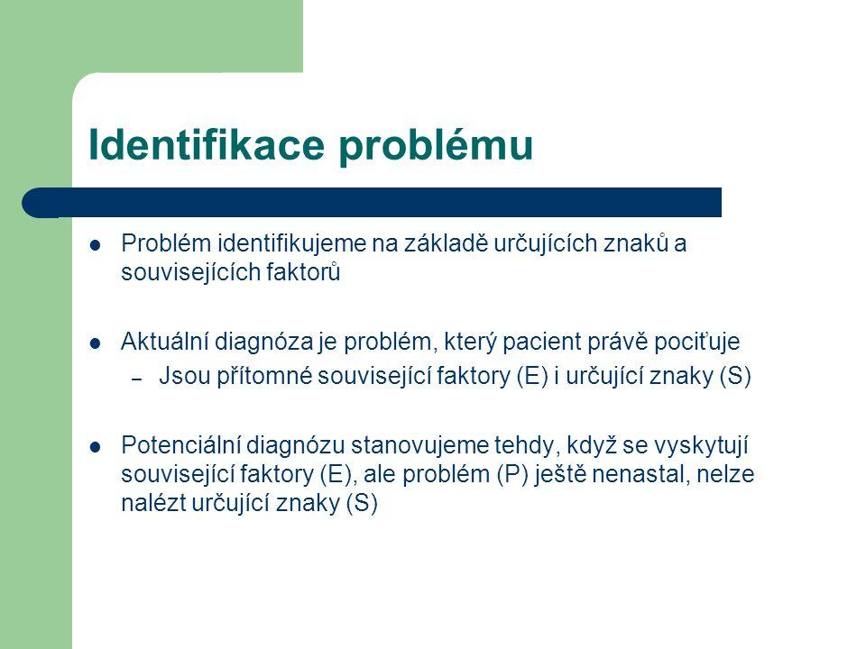 Identifikace problému Problém identifikujeme na základě určujících znaků a souvisejících faktorů Aktuální diagnóza je problém, který pacient právě pociťuje – Jsou přítomné související faktory (E) i určující znaky (S) Potenciální diagnózu stanovujeme tehdy, když se vyskytují související faktory (E), ale problém (P) ještě nenastal, nelze nalézt určující znaky (S)