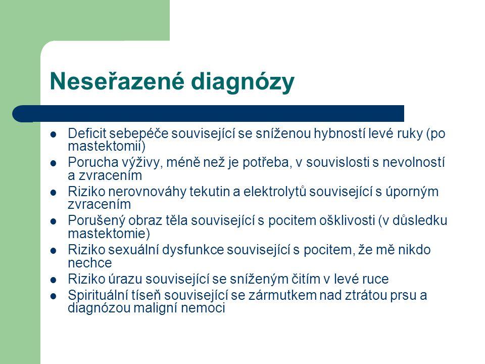 Neseřazené diagnózy Deficit sebepéče související se sníženou hybností levé ruky (po mastektomii) Porucha výživy, méně než je potřeba, v souvislosti s nevolností a zvracením Riziko nerovnováhy tekutin a elektrolytů související s úporným zvracením Porušený obraz těla související s pocitem ošklivosti (v důsledku mastektomie) Riziko sexuální dysfunkce související s pocitem, že mě nikdo nechce Riziko úrazu související se sníženým čitím v levé ruce Spirituální tíseň související se zármutkem nad ztrátou prsu a diagnózou maligní nemoci