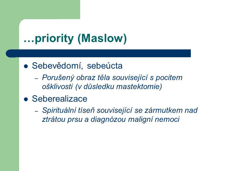 …priority (Maslow) Sebevědomí, sebeúcta – Porušený obraz těla související s pocitem ošklivosti (v důsledku mastektomie) Seberealizace – Spirituální tíseň související se zármutkem nad ztrátou prsu a diagnózou maligní nemoci