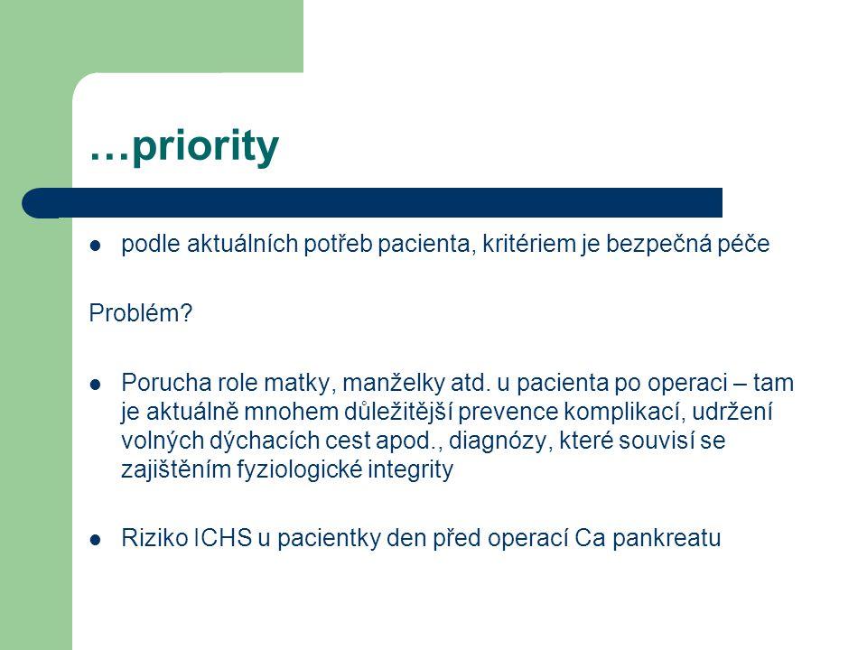 …priority podle aktuálních potřeb pacienta, kritériem je bezpečná péče Problém.