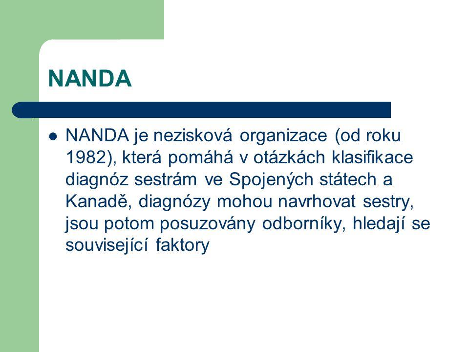 NANDA NANDA je nezisková organizace (od roku 1982), která pomáhá v otázkách klasifikace diagnóz sestrám ve Spojených státech a Kanadě, diagnózy mohou navrhovat sestry, jsou potom posuzovány odborníky, hledají se související faktory