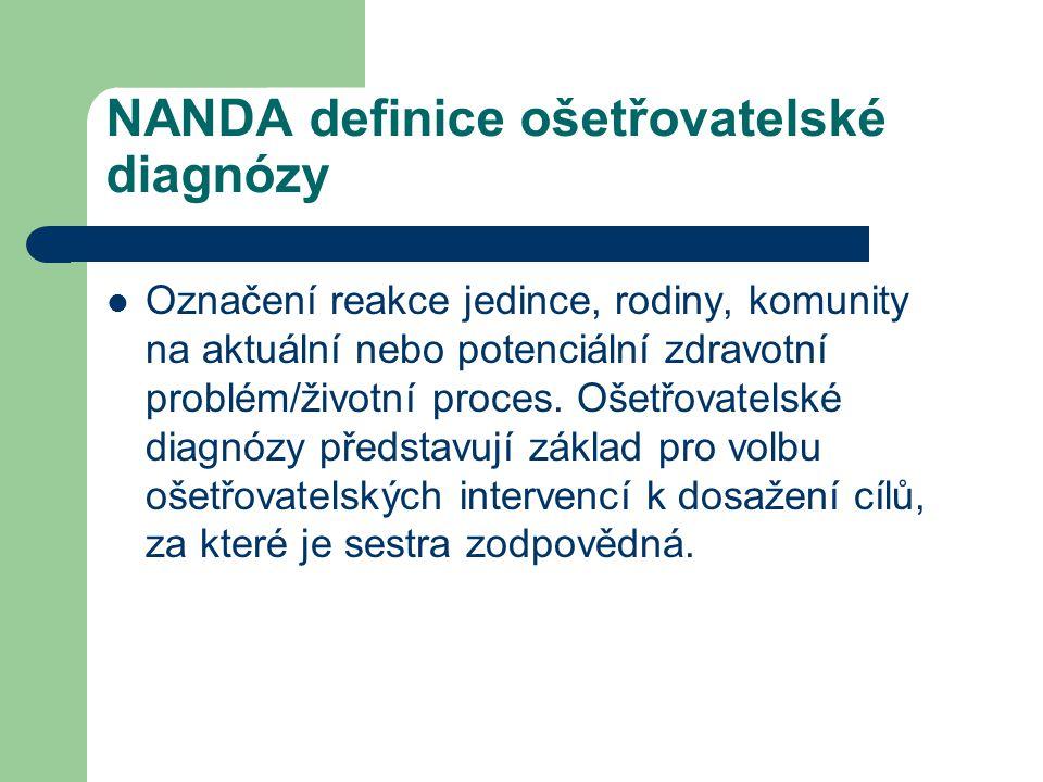 NANDA definice ošetřovatelské diagnózy Označení reakce jedince, rodiny, komunity na aktuální nebo potenciální zdravotní problém/životní proces.