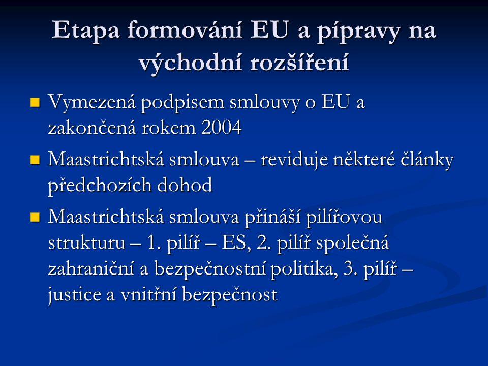 Etapa formování EU a pípravy na východní rozšíření Vymezená podpisem smlouvy o EU a zakončená rokem 2004 Vymezená podpisem smlouvy o EU a zakončená ro