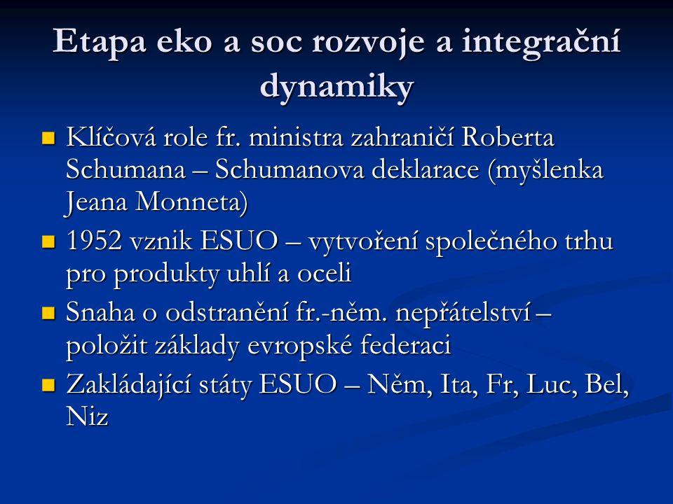 Etapa eko a soc rozvoje a integrační dynamiky Klíčová role fr. ministra zahraničí Roberta Schumana – Schumanova deklarace (myšlenka Jeana Monneta) Klí