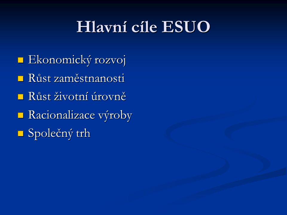 Hlavní cíle ESUO Ekonomický rozvoj Ekonomický rozvoj Růst zaměstnanosti Růst zaměstnanosti Růst životní úrovně Růst životní úrovně Racionalizace výrob