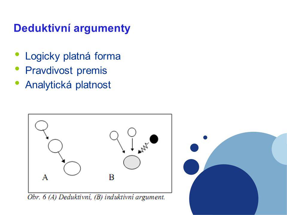 Deduktivní argumenty Logicky platná forma Pravdivost premis Analytická platnost