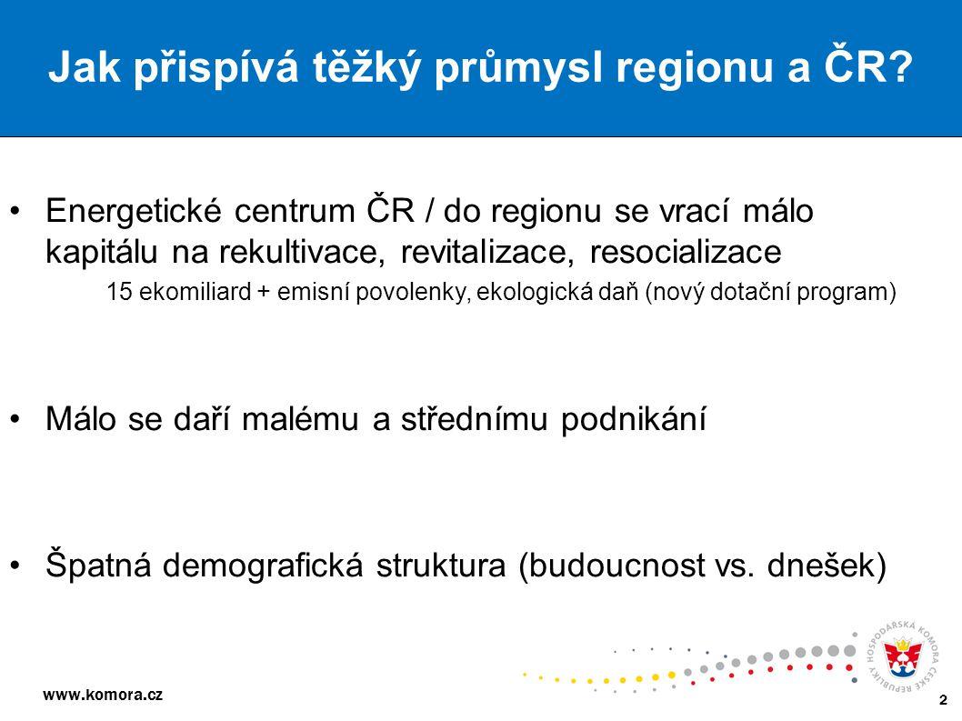 www.komora.cz 2 Energetické centrum ČR / do regionu se vrací málo kapitálu na rekultivace, revitalizace, resocializace 15 ekomiliard + emisní povolenk