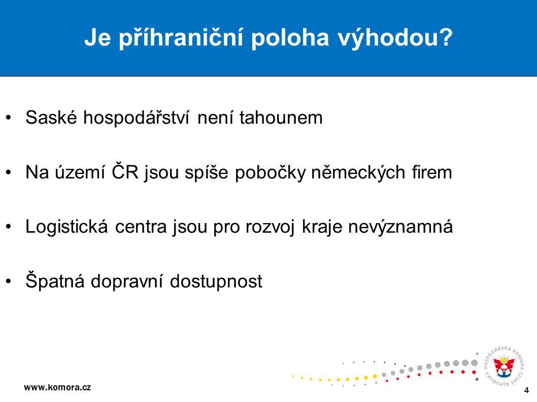 www.komora.cz 4 Saské hospodářství není tahounem Na území ČR jsou spíše pobočky německých firem Logistická centra jsou pro rozvoj kraje nevýznamná Špa