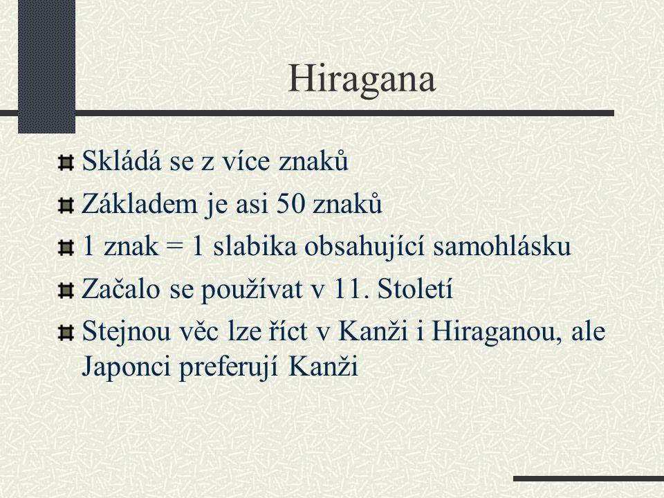 Hiragana Skládá se z více znaků Základem je asi 50 znaků 1 znak = 1 slabika obsahující samohlásku Začalo se používat v 11. Století Stejnou věc lze říc