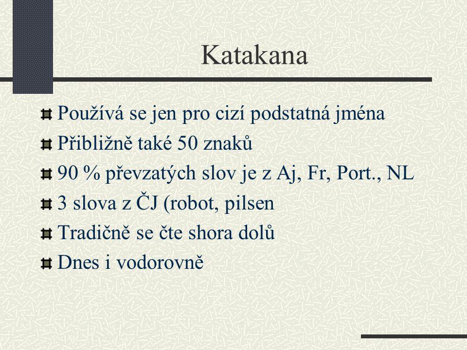 Katakana Používá se jen pro cizí podstatná jména Přibližně také 50 znaků 90 % převzatých slov je z Aj, Fr, Port., NL 3 slova z ČJ (robot, pilsen Tradi