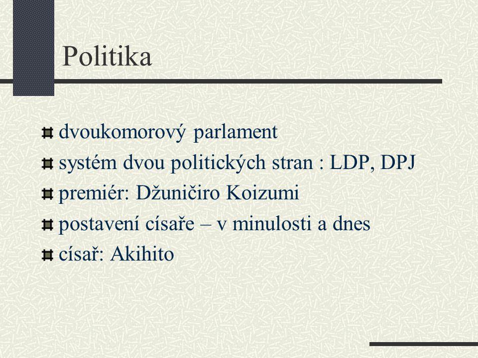 Politika dvoukomorový parlament systém dvou politických stran : LDP, DPJ premiér: Džuničiro Koizumi postavení císaře – v minulosti a dnes císař: Akihi