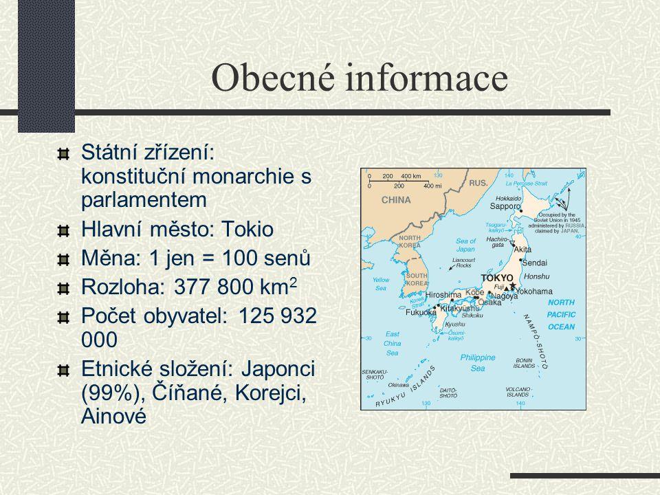 Obecné informace Státní zřízení: konstituční monarchie s parlamentem Hlavní město: Tokio Měna: 1 jen = 100 senů Rozloha: 377 800 km 2 Počet obyvatel: