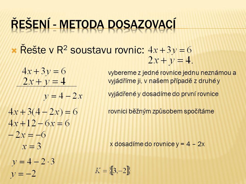  Řešte v R 2 soustavu rovnic: vybereme z jedné rovnice jednu neznámou a vyjádříme ji, v našem případě z druhé y vyjádřené y dosadíme do první rovnice rovnici běžným způsobem spočítáme x dosadíme do rovnice y = 4 – 2x