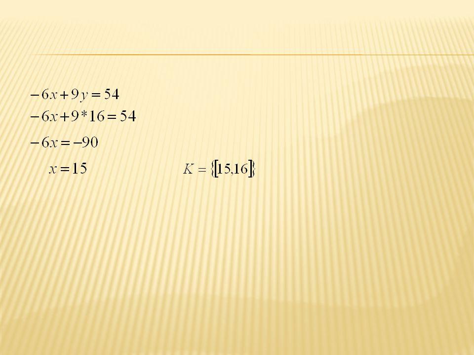  při řešení soustavy dvou rovnic o dvou neznámých lze použít jakákoliv metoda, vždy musíme dojít ke stejnému výsledku
