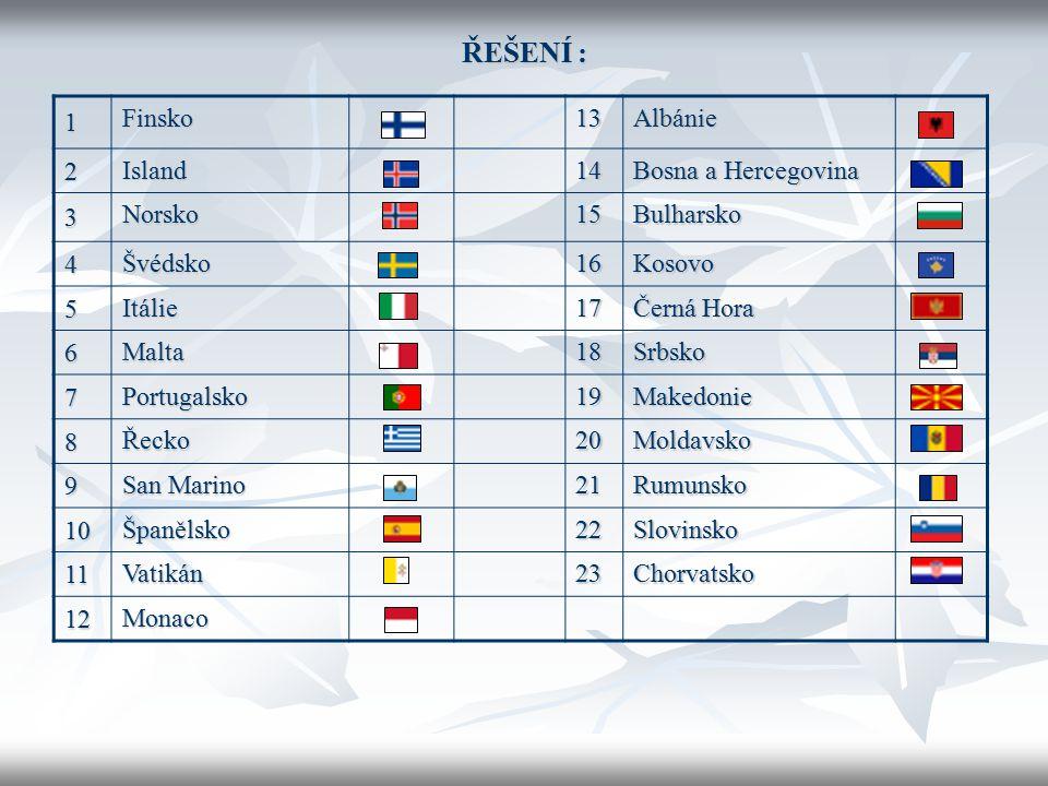 ŘEŠENÍ : 1 Finsko13Albánie 2 Island14 Bosna a Hercegovina 3 Norsko15Bulharsko 4 Švédsko16Kosovo 5 Itálie17 Černá Hora 6 Malta18Srbsko 7 Portugalsko19Makedonie 8 Řecko20Moldavsko 9 San Marino 21Rumunsko 10 Španělsko22Slovinsko 11 Vatikán23Chorvatsko 12 Monaco