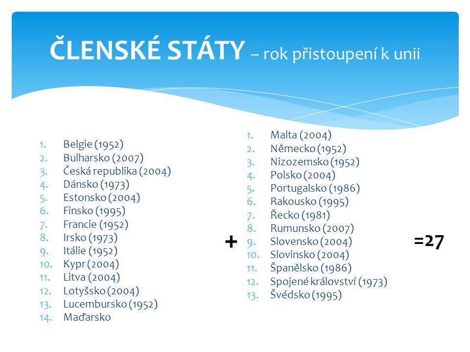 ČLENSKÉ STÁTY – rok přistoupení k unii 1.Belgie (1952) 2.Bulharsko (2007) 3.Česká republika (2004) 4.Dánsko (1973) 5.Estonsko (2004) 6.Finsko (1995) 7