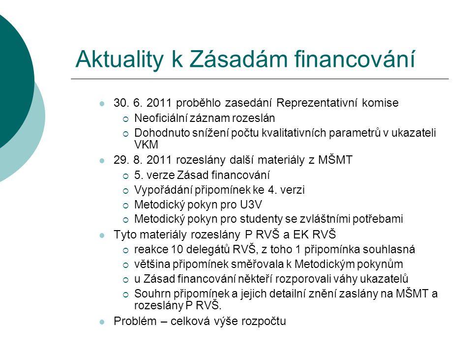 Aktuality k Zásadám financování 30. 6.