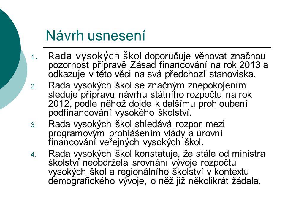 Návrh usnesení 1.