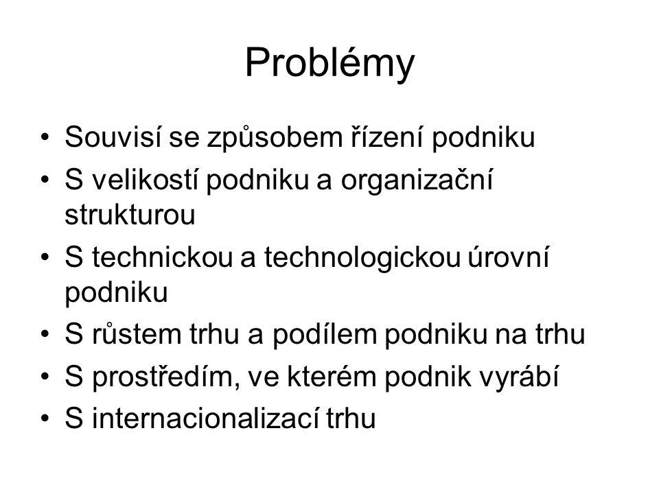 Problémy Souvisí se způsobem řízení podniku S velikostí podniku a organizační strukturou S technickou a technologickou úrovní podniku S růstem trhu a