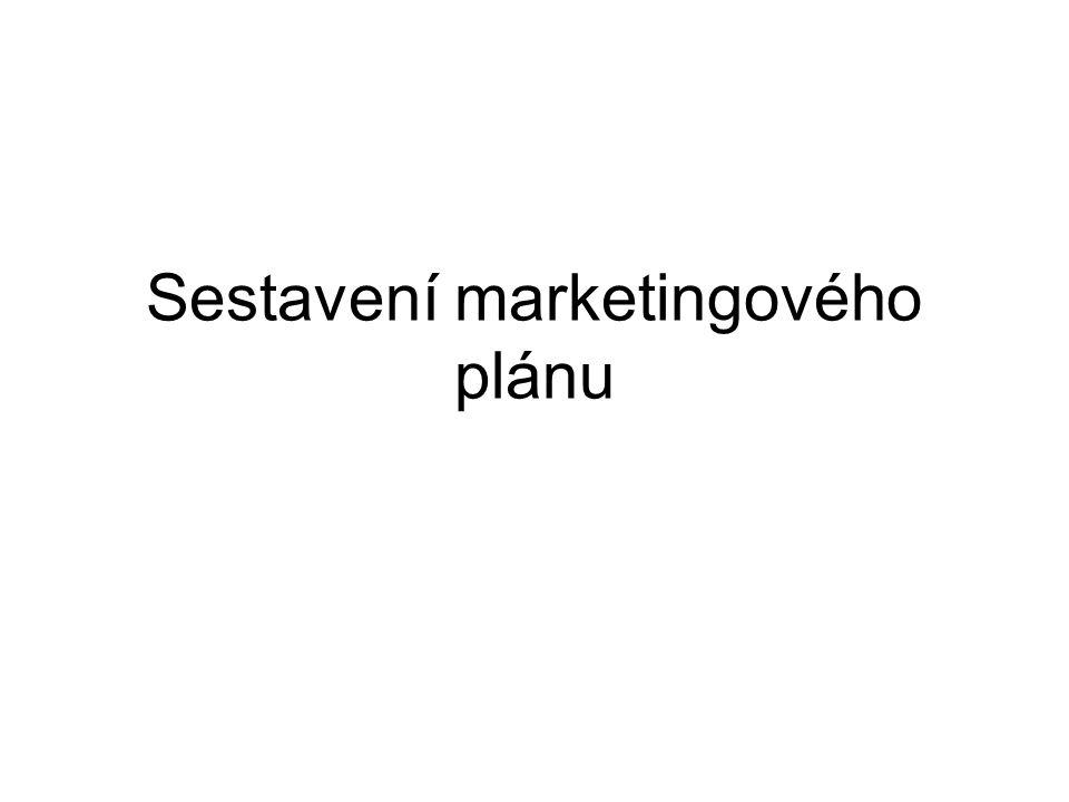 Sestavení marketingového plánu