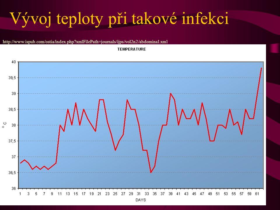 Vývoj teploty při takové infekci http://www.ispub.com/ostia/index.php?xmlFilePath=journals/ijps/vol2n2/abdominal.xml