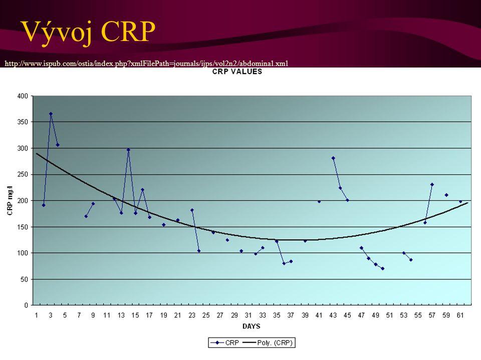Vývoj CRP http://www.ispub.com/ostia/index.php?xmlFilePath=journals/ijps/vol2n2/abdominal.xml