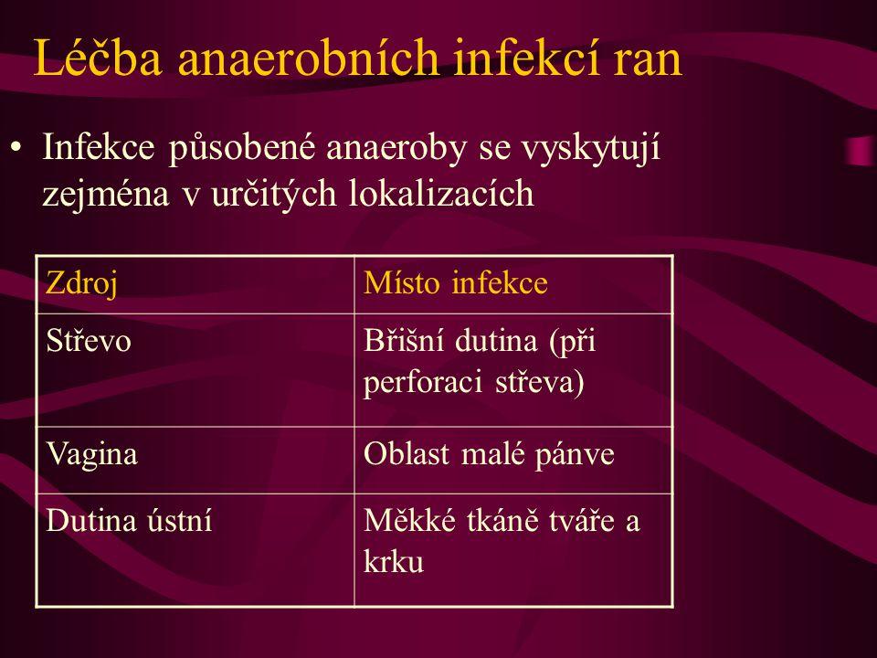 Léčba anaerobních infekcí ran Infekce působené anaeroby se vyskytují zejména v určitých lokalizacích ZdrojMísto infekce StřevoBřišní dutina (při perforaci střeva) VaginaOblast malé pánve Dutina ústníMěkké tkáně tváře a krku