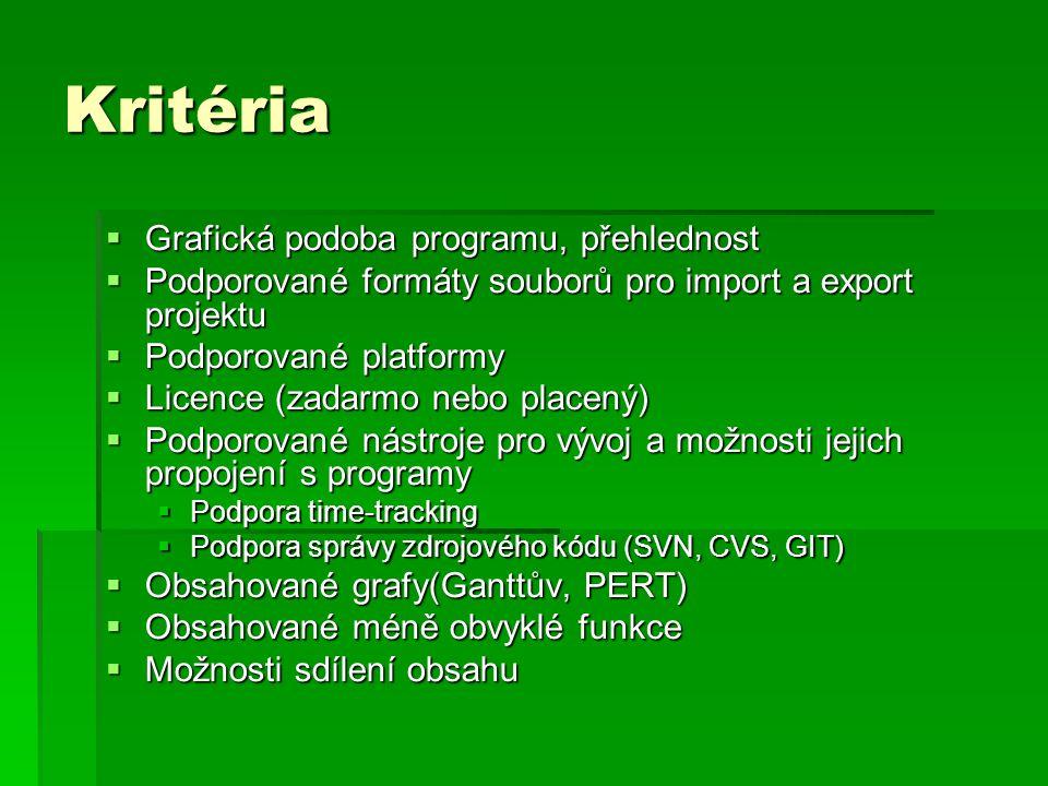 Kritéria  Grafická podoba programu, přehlednost  Podporované formáty souborů pro import a export projektu  Podporované platformy  Licence (zadarmo
