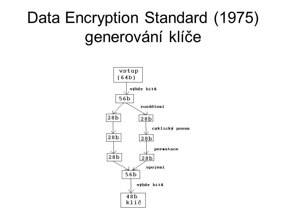 Data Encryption Standard (1975) generování klíče