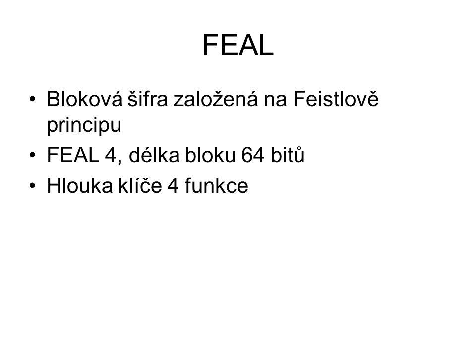 FEAL Bloková šifra založená na Feistlově principu FEAL 4, délka bloku 64 bitů Hlouka klíče 4 funkce