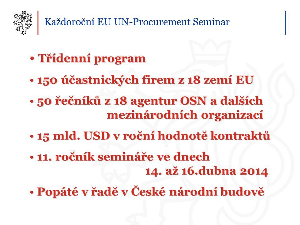 Každoroční EU UN-Procurement Seminar Třídenní program Třídenní program 150 účastnických firem z 18 zemí EU 150 účastnických firem z 18 zemí EU 50 řečn