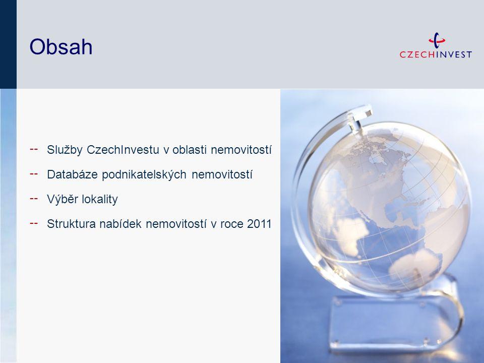Obsah ╌ Služby CzechInvestu v oblasti nemovitostí ╌ Databáze podnikatelských nemovitostí ╌ Výběr lokality ╌ Struktura nabídek nemovitostí v roce 2011