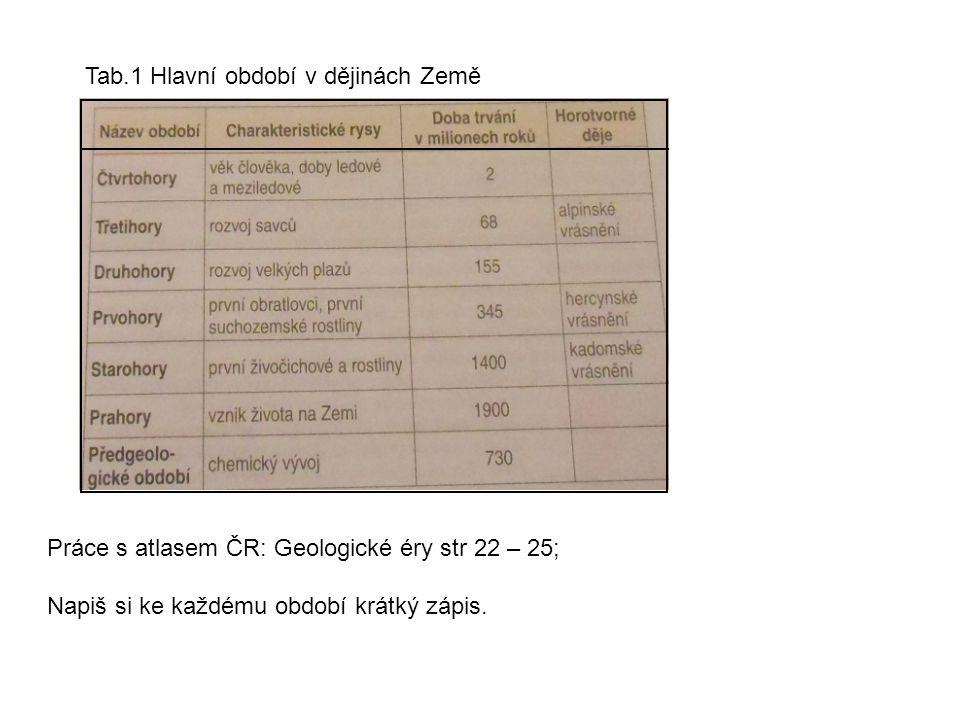 Tab.1 Hlavní období v dějinách Země Práce s atlasem ČR: Geologické éry str 22 – 25; Napiš si ke každému období krátký zápis.