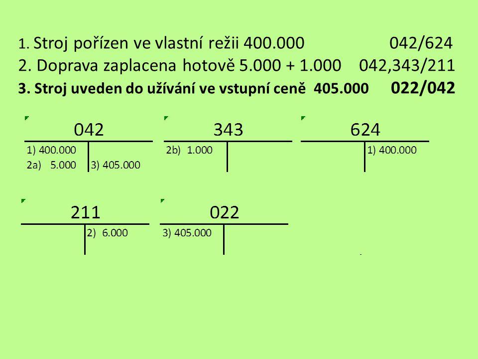 1. Stroj pořízen ve vlastní režii 400.000 042/624 2.