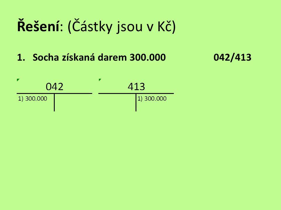 Řešení: (Částky jsou v Kč) 1.Socha získaná darem 300.000042/413