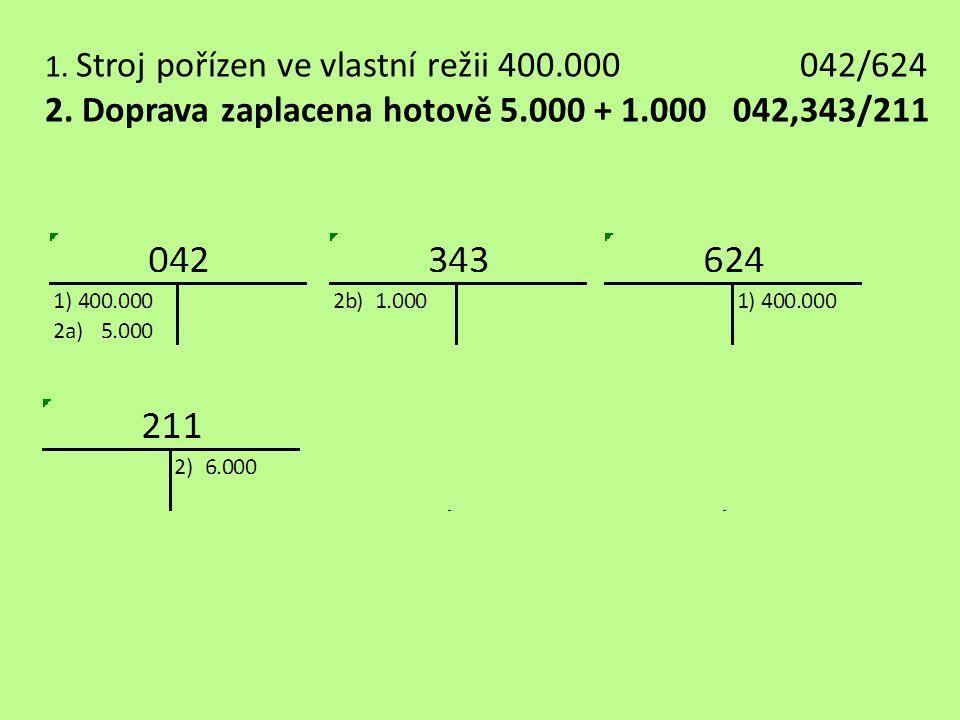 1.Stroj pořízen ve vlastní režii 400.000 042/624 2.