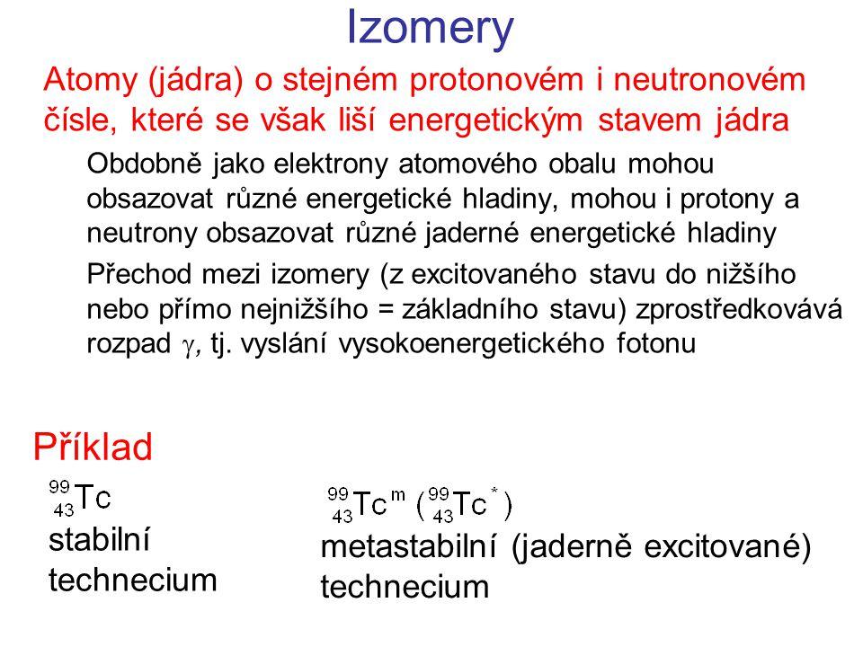 Stabilita izotopů Linie stability N = Z Protonové číslo Z 100 50 100 50 Nejtěžší stabilní prvek Z = 83 ( 209 Bi) 83 Neutronové číslo N 3000 známých jader, pouze 266 stabilních Z > 83  nestabilní izotop Linie stability N  Z pro lehčí jádra, N > Z pro těžší jádra (elst.