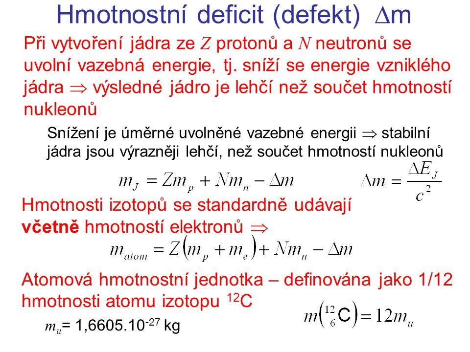 Příklad informací dostupných na jednom z webů věnovaných hmotnostem a energiím nuklidů (table of nuclides); http://atom.kaeri.re.kr/ hmotnost atomu nuklidu energie odpovídající nadbytku hmotnosti nad hmotnost odpovídající A * m u jaderná vazebná energie nuklidu energie přeměny beta rozpadem (nebo jiné přeměny, která nastává) poločas rozpadu