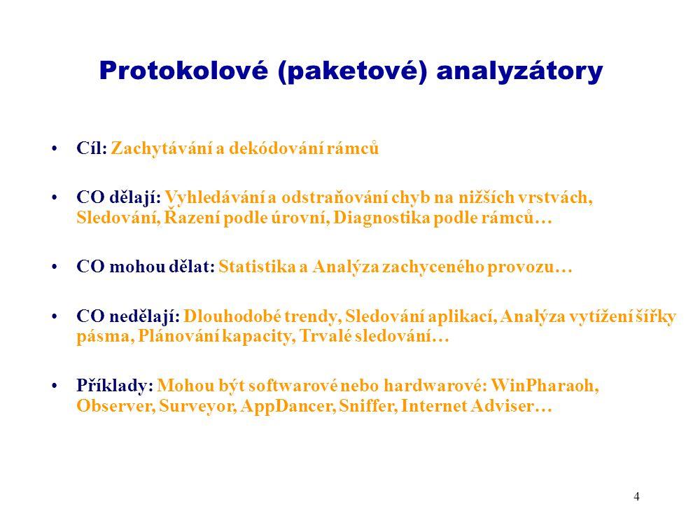 3 Základní typy koncepce NástrojeSystémy Protokolové Analyzátory Kompatibilita dat Společná platforma Aplikace Systémy založené na sondách MIB prohlížeče Systémy založené na sondách Centrální řídící systémy Vyšší vrstvy Nižší vrstvy