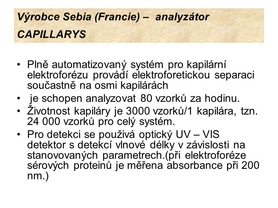 Výrobce Sebia (Francie) – analyzátor CAPILLARYS Plně automatizovaný systém pro kapilární elektroforézu provádí elektroforetickou separaci součastně na
