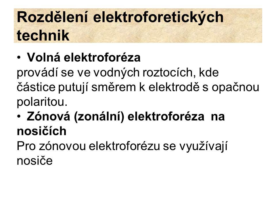 Zónová elektroforéza nosiče pro zónovou elektroforézu jsou hydrofilní (nerozpustné ve vodě) porézní, s co nejmenší absorpční schopnostmi.
