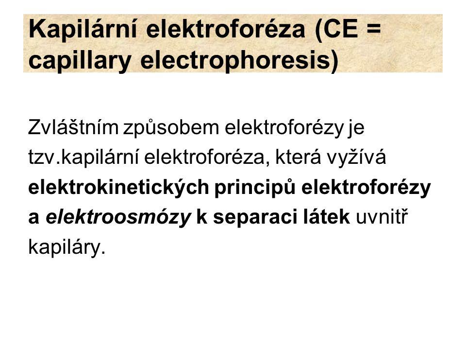Kapilární elektroforéza - Elelktroosmotický tok (EOF) Povrch křemenné kapiláry obsahuje negativně nabité funkční skupiny, které přitahují pozitivně nabité ionty.