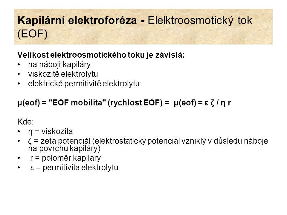 Kapilární elektroforéza - Elelktroosmotický tok (EOF ) μ(eof) = ε ζ / η r součin ε ∗ ζ je náboj (v Coulombech) podobně jako μ=q/6πηr Velikost EOF je značně závislá na pH elektrolytu, protože zeta potenciál je řízen ionizací silanolových skupin.