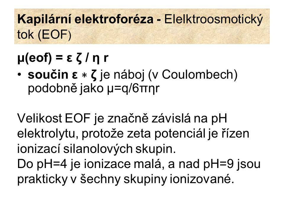 Kapilární elektroforéza - Elelktroosmotický tok (EOF ) μ(eof) = ε ζ / η r součin ε ∗ ζ je náboj (v Coulombech) podobně jako μ=q/6πηr Velikost EOF je z