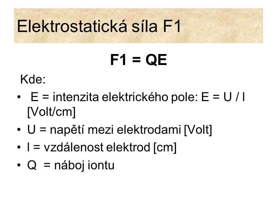 Elektrostatická síla F1 F1 = QE Kde: E = intenzita elektrického pole: E = U / l [Volt/cm] U = napětí mezi elektrodami [Volt] l = vzdálenost elektrod [